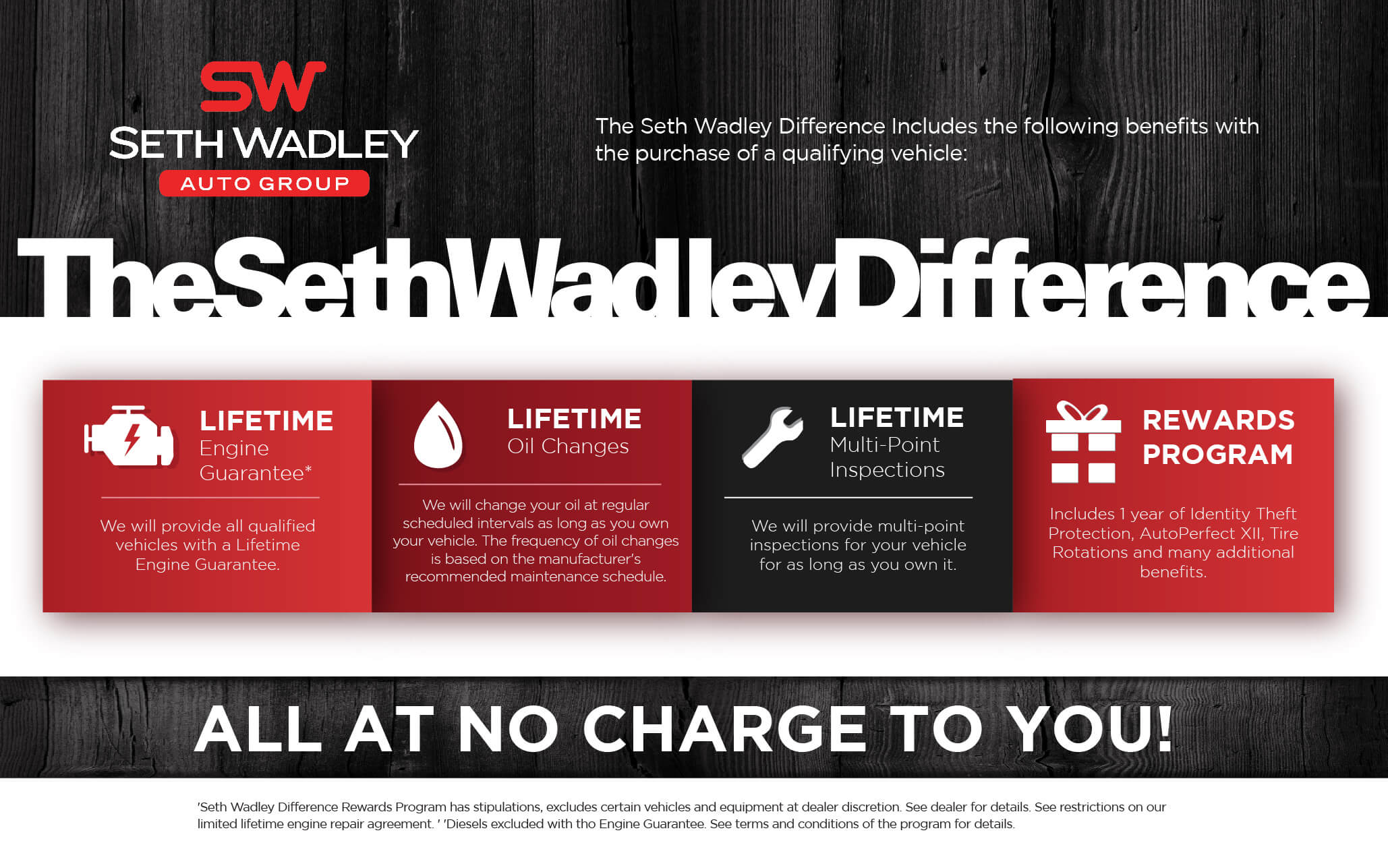 Seth Wadley Chrysler Dodge Jeep Ram has Exemplary Aftersales Service