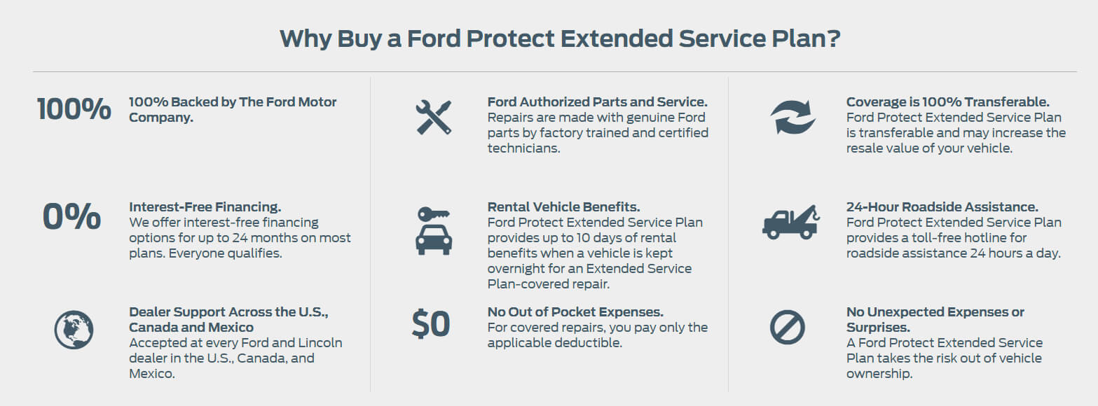 Ford Extended Warranty Premium Care >> Extended Service Plan Stamford Ford Lincoln