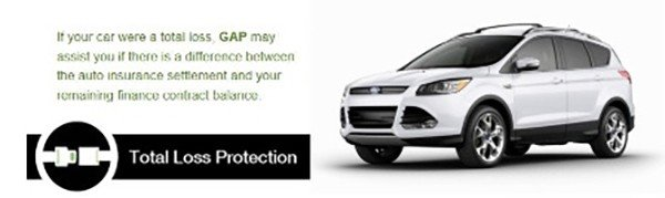 Total Loss Protection Ford
