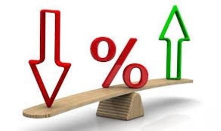 Interest Rates, Finance, Car, Loan