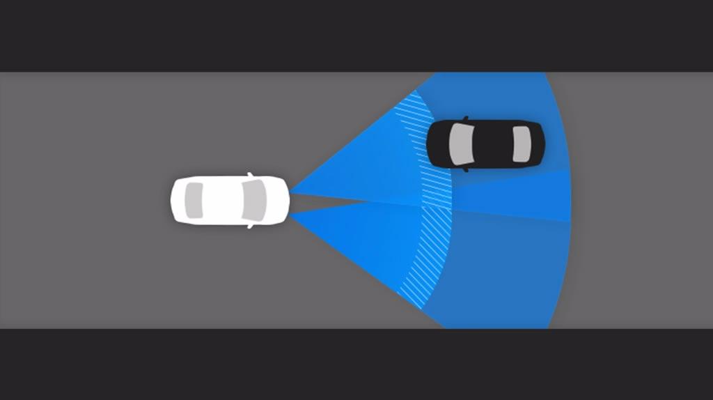Toyota safety sense TSS automatic high beam sysetm example