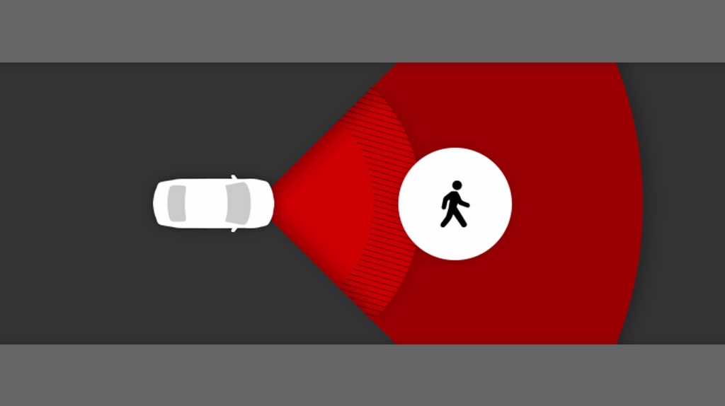 Toyota safety sense TSS pedestrian detection function example