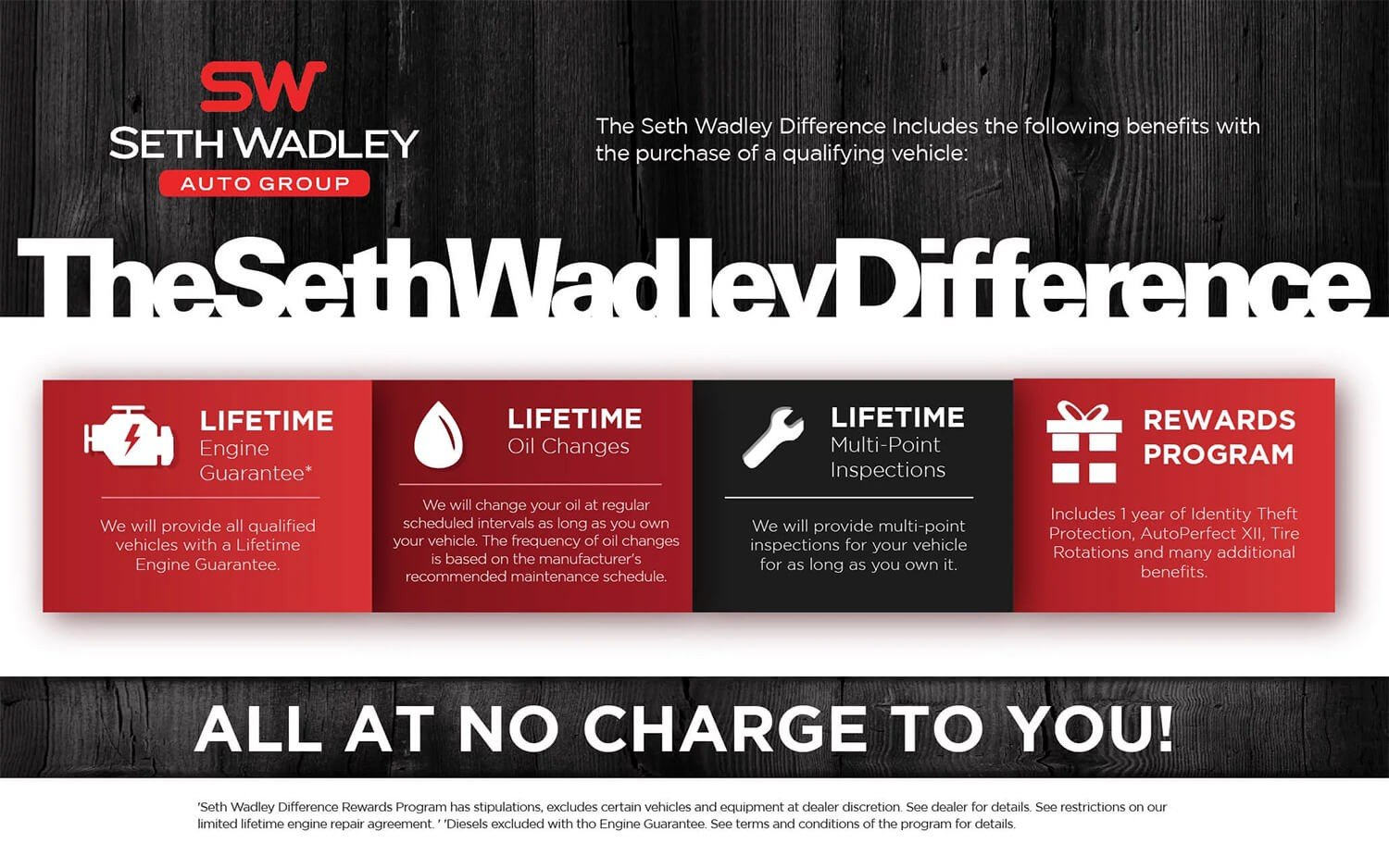 The Seth Wadley Difference