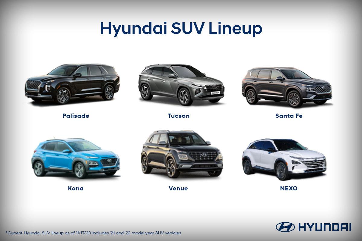 Hyundai SUV Lineup