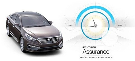 Hyundai Roadside Assistance