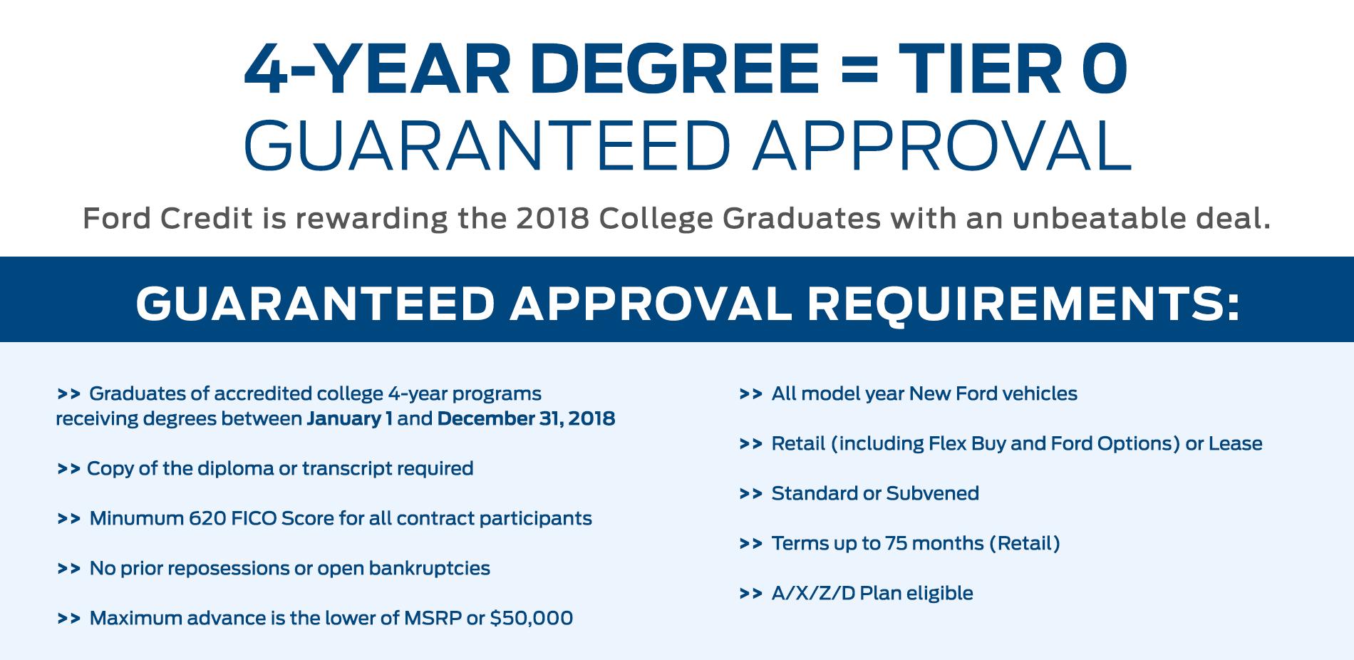 Ford College Grad Program
