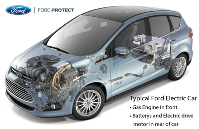 inside the ford focus electric hatchback
