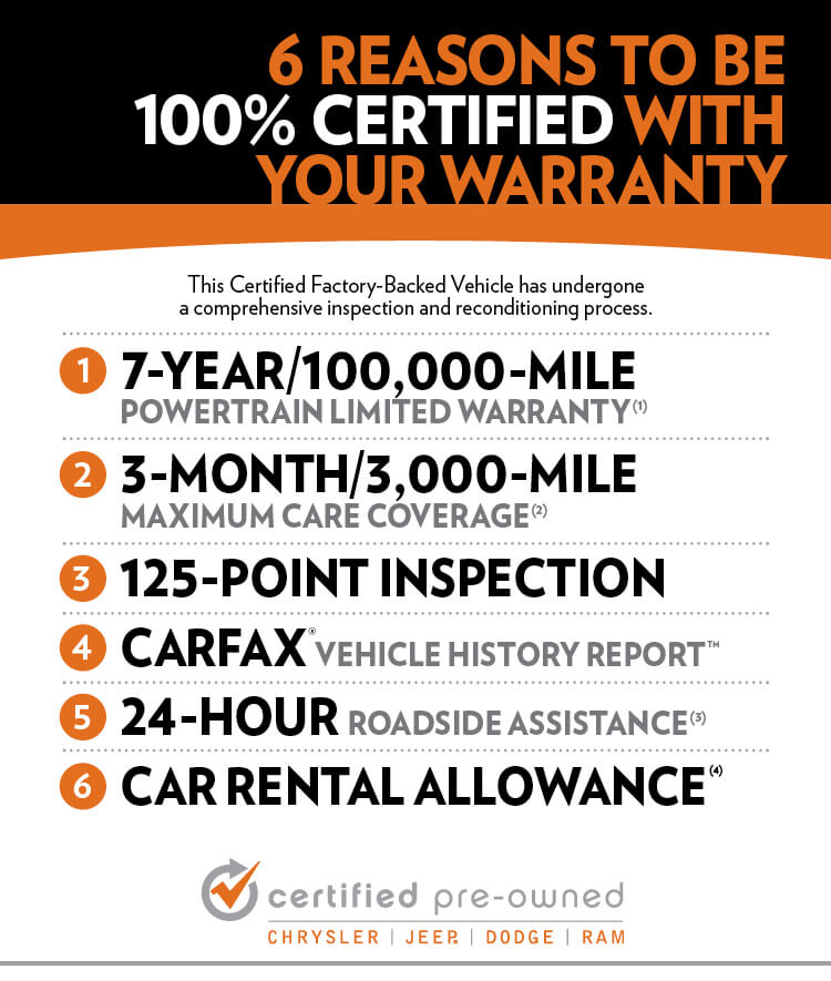 Certified Vehicle Info