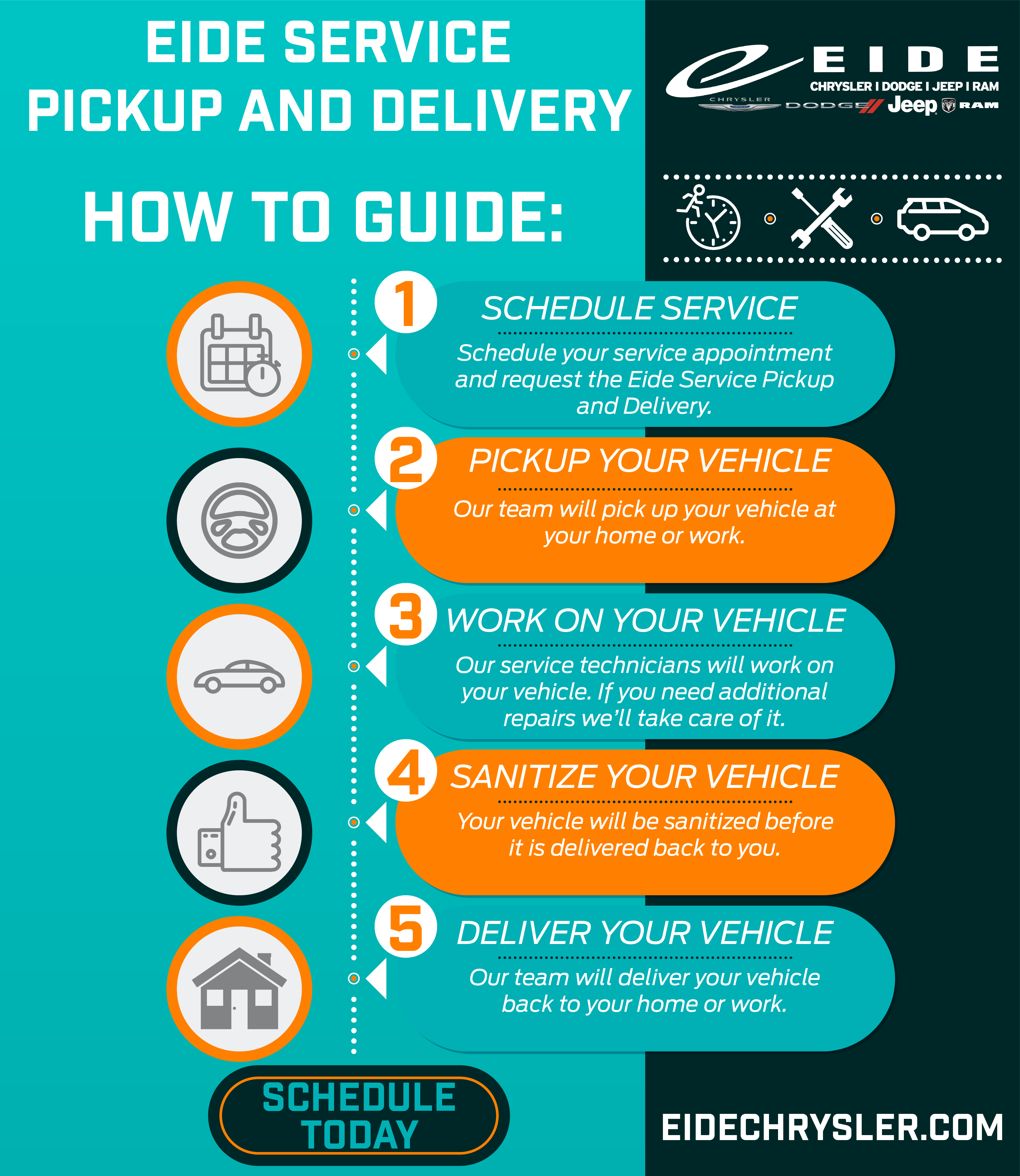 Eide Chrysler Service Pickup and Delivery