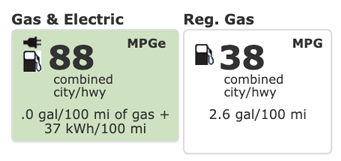mileage estimates