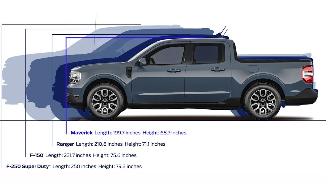 Ford Maverick Comparison graphic from Ford