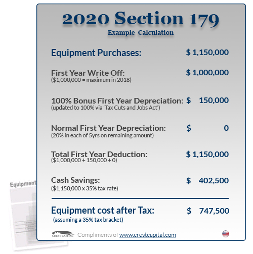 section 179 calculation example