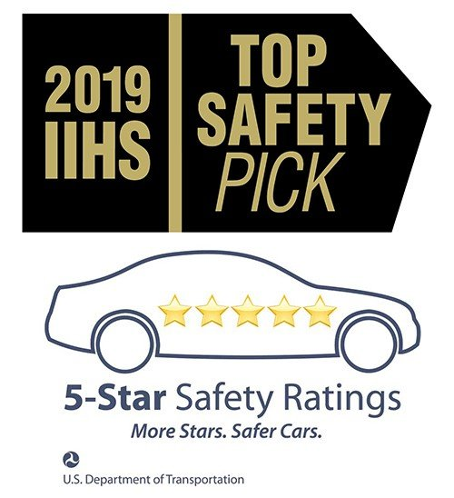 winner of the 2019 iihs top safety pick for small suv, 5 star overall rating from NHTSA