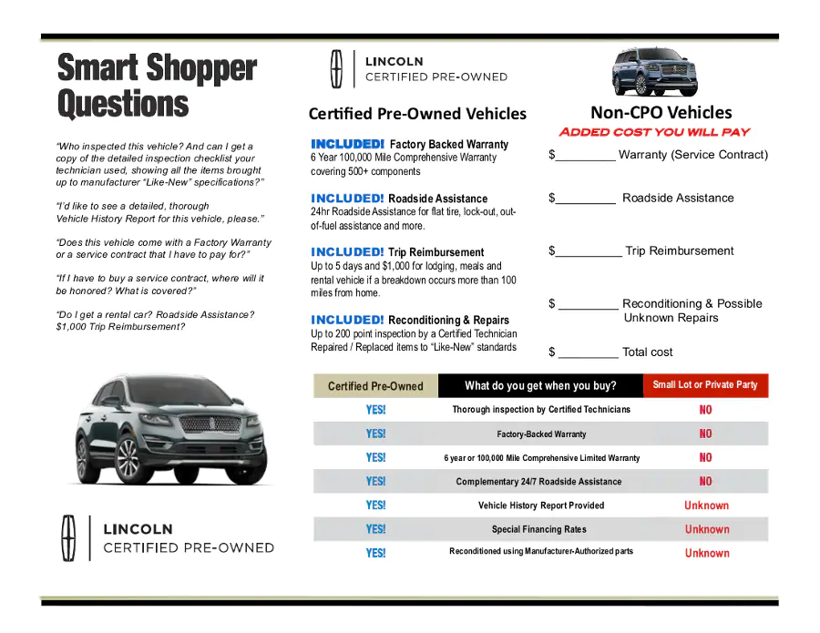 Why buy a Lincoln Certified Pre-owned Vehicle