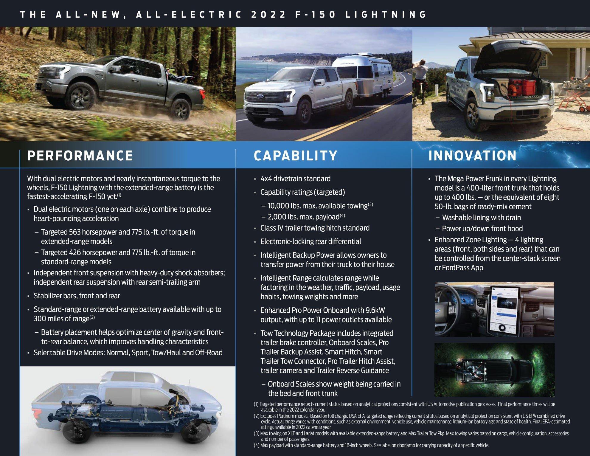 2022 Ford Lightning Info