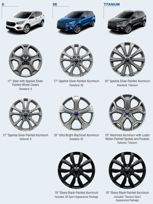 Personalize your 2018 Ford Escape with available wheel choices.