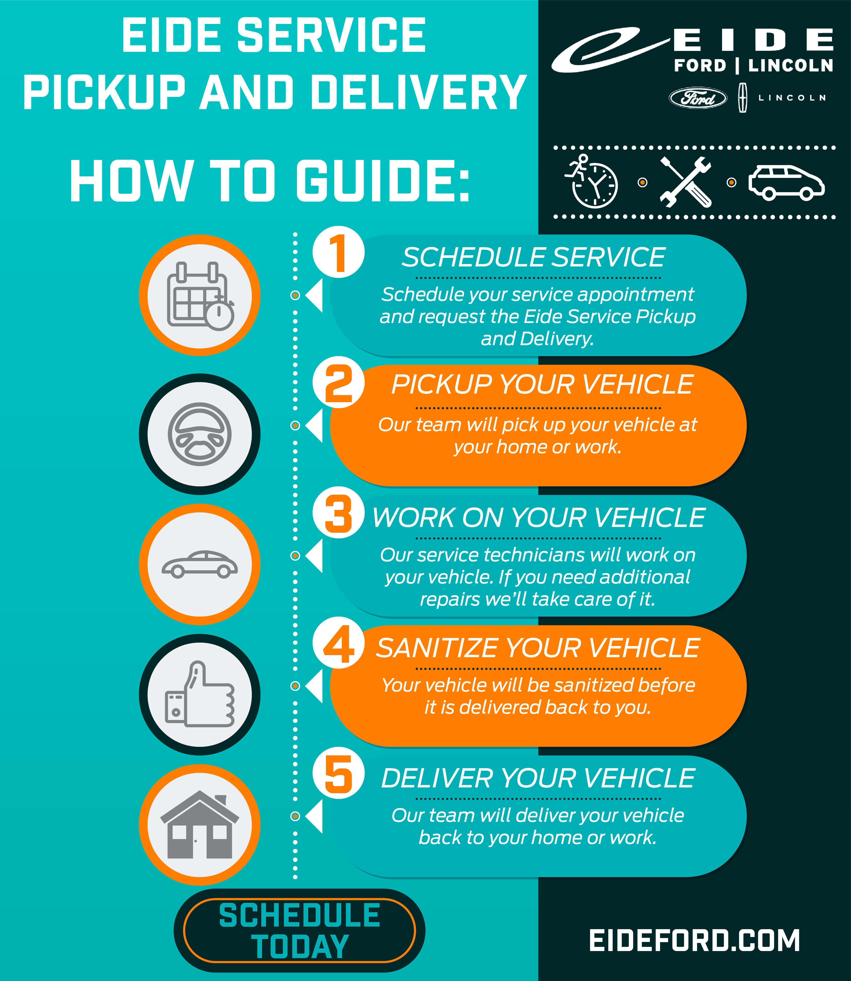 Eide Ford Service Pickup and Delivery