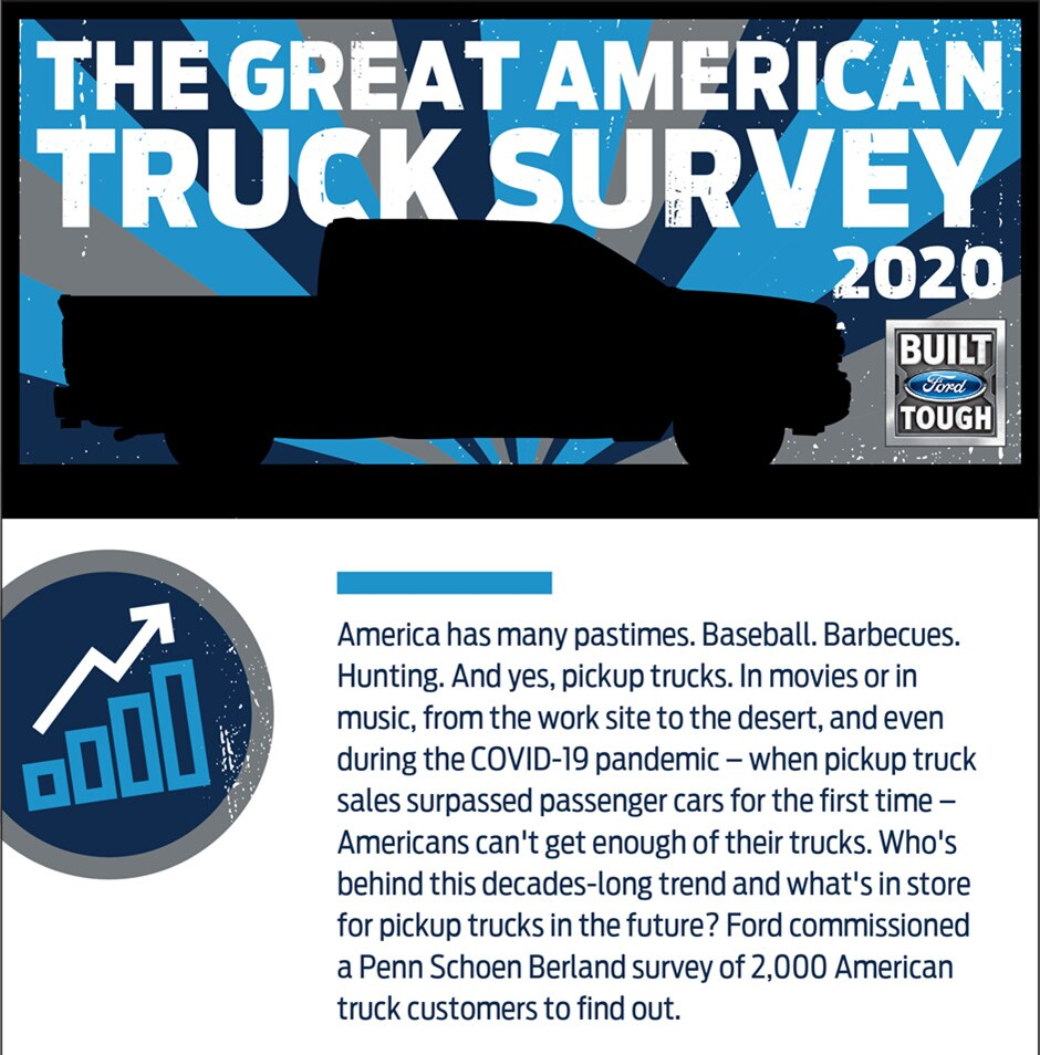 the great american truck survey infographic