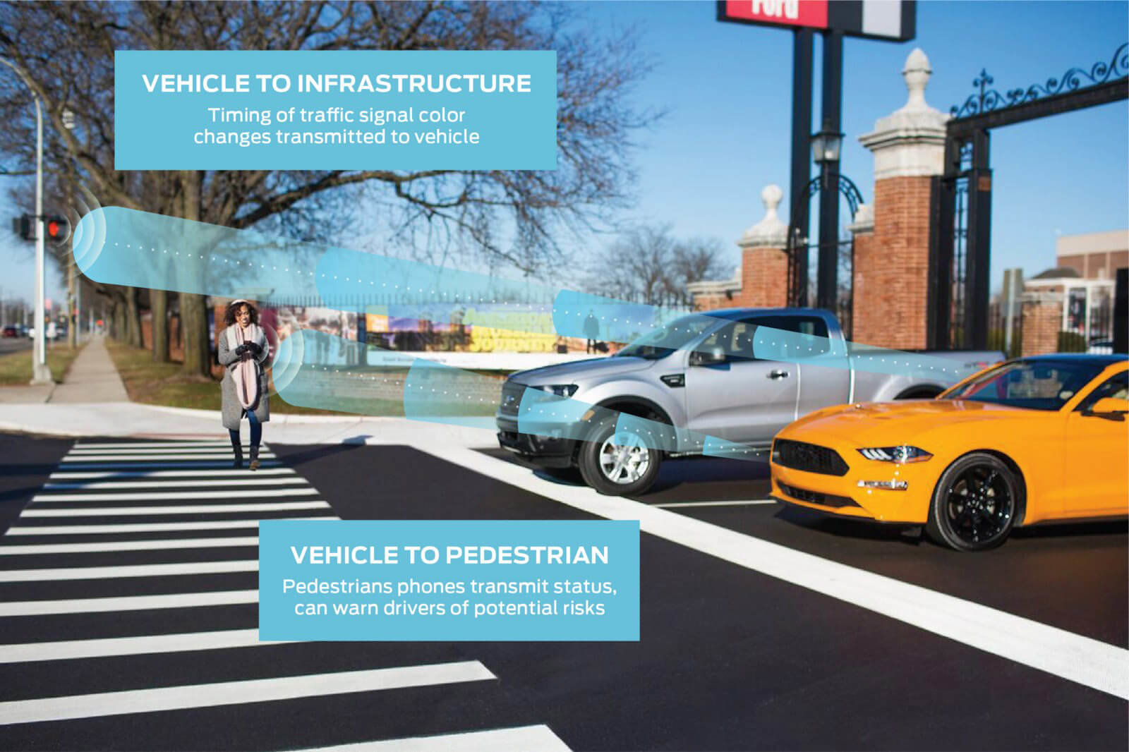 C-V2X wireless communication in vehicles and infrastructure