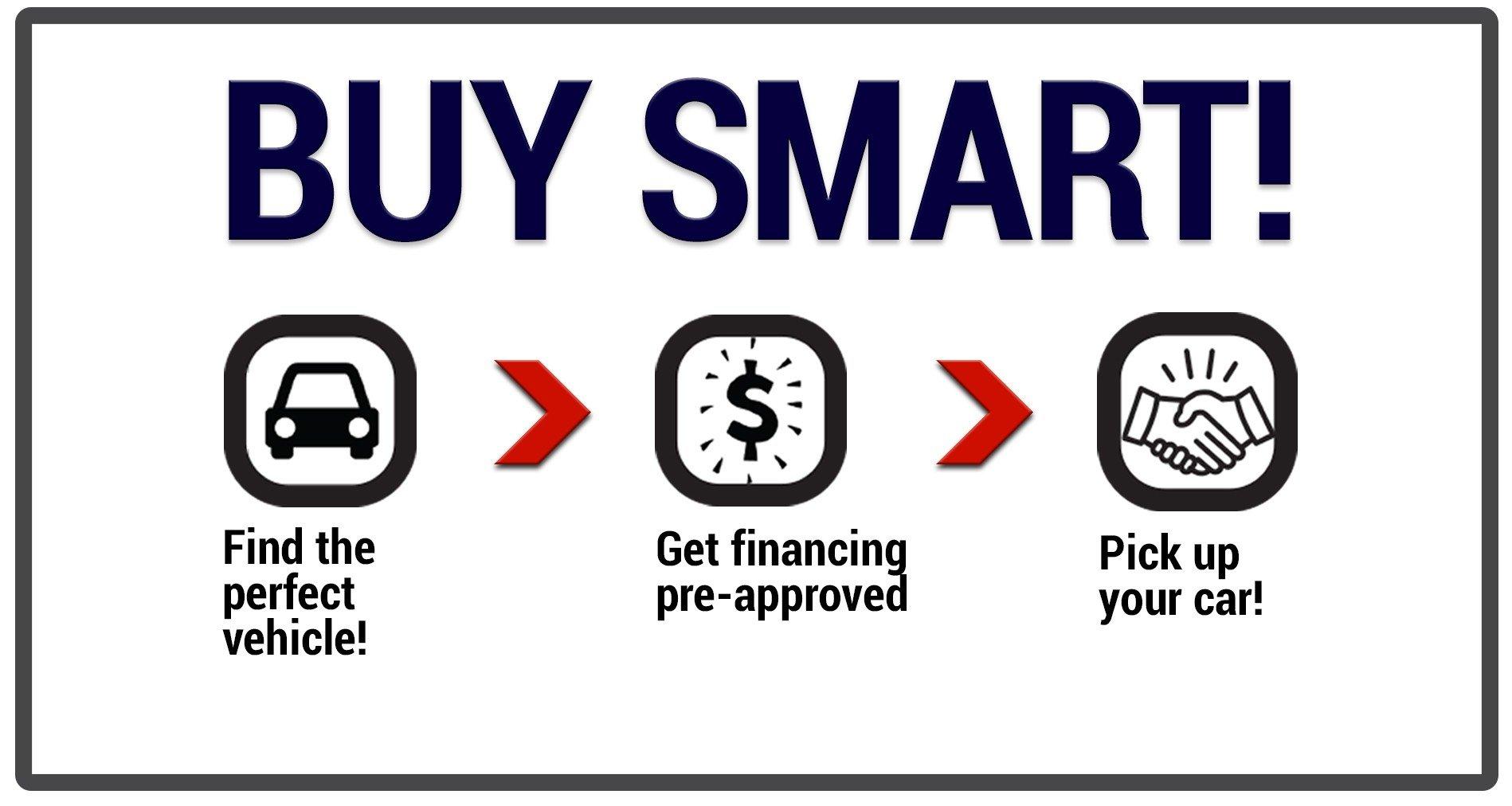 buy smart