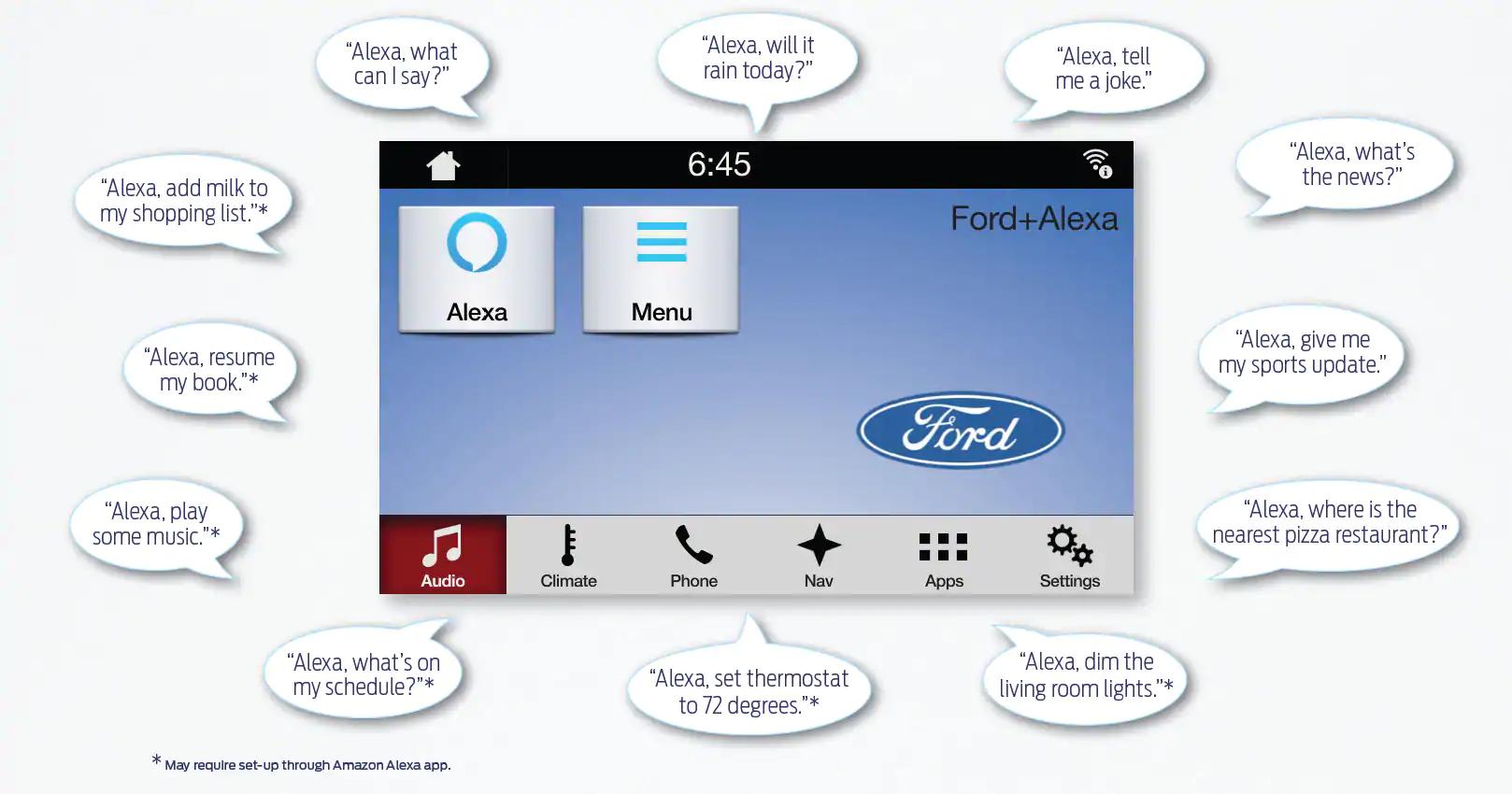 Ford+Alexa SYNC 3