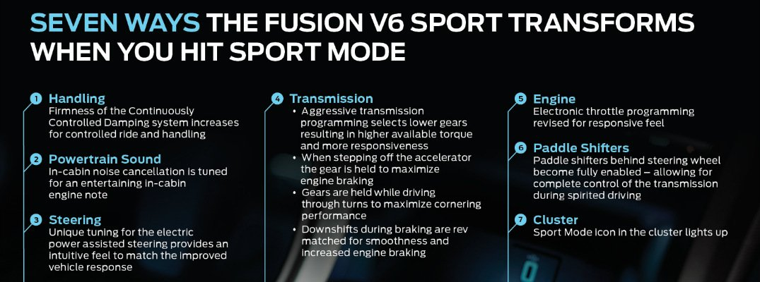 Benefits Of The 2017 Fusion V6 Sport Mode