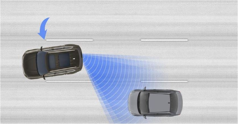bling spot monitoring example of the kia telluride