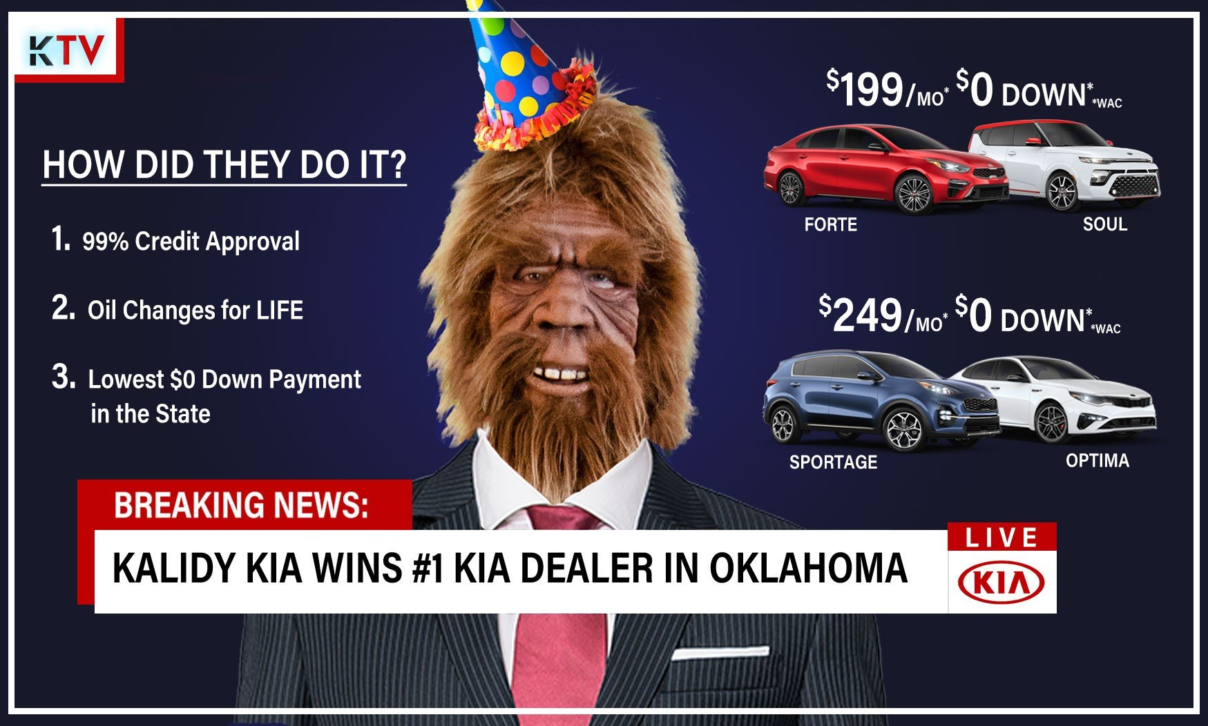 Kalidy Kia Wins #1 Kia Dealer in Oklahoma