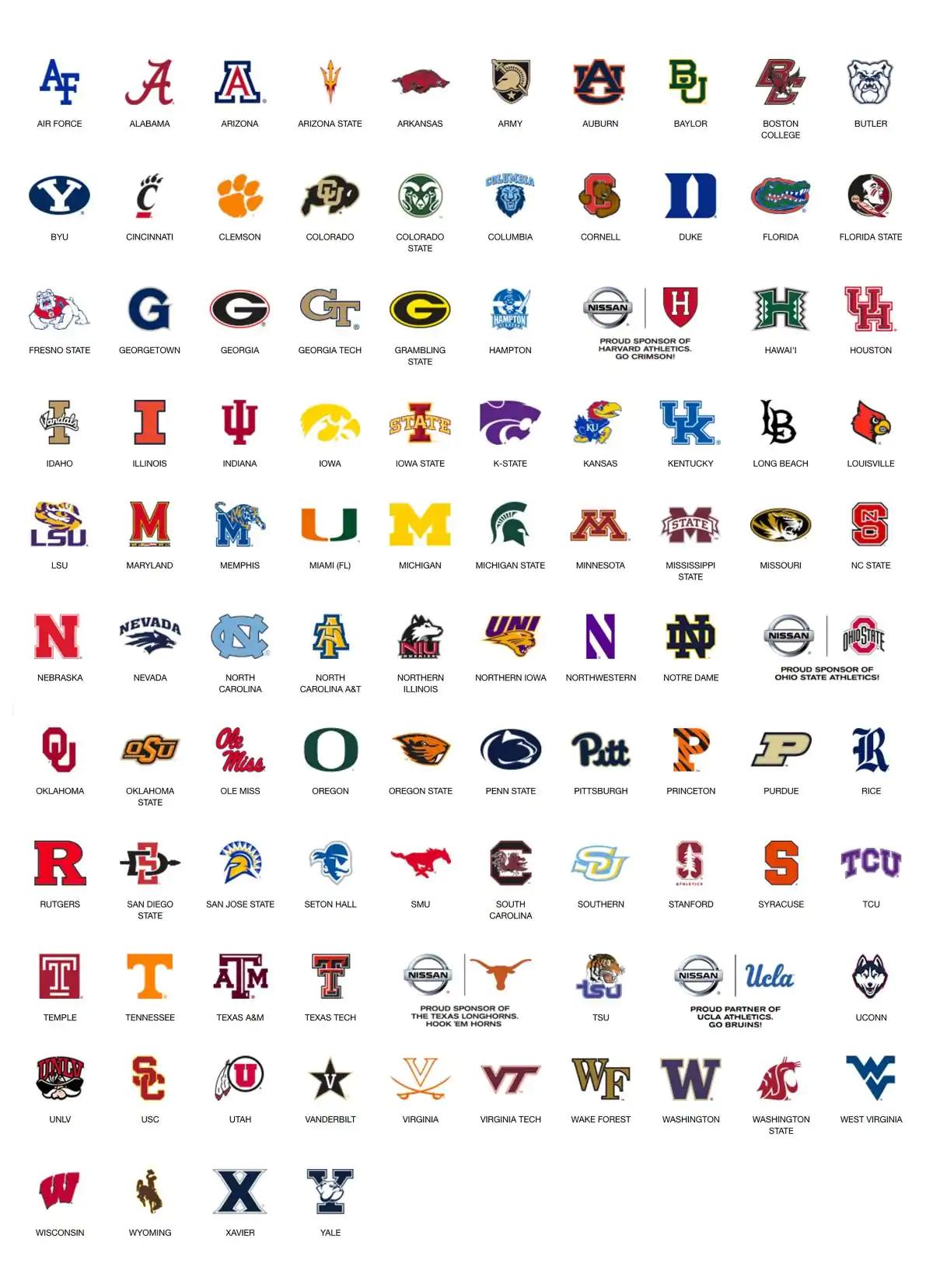 College 100 Schools